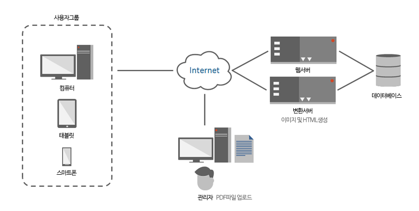 ebook_system